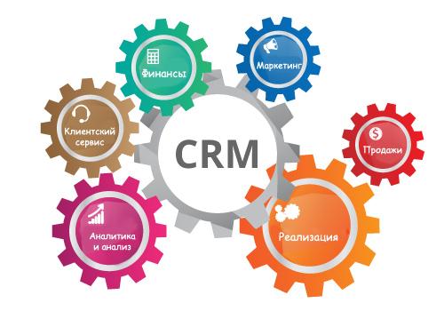 CRM-система для бизнеса
